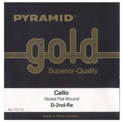 Komplet 4/4 Pyramid Gold