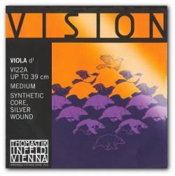 C struna Vision